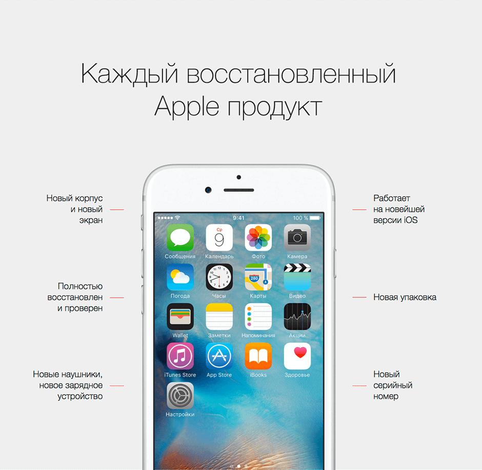 Восстановленные айфоны в Ижевске. Стоит ли покупать?